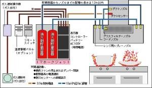 tomahoku-jet